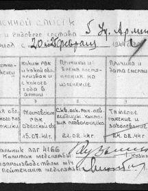 Зинченко  Андрей  Архипович