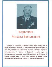 Корыткин Михаил Васильевич