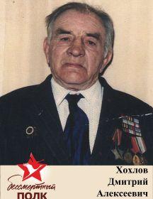 Хохлов Дмитрий Алексеевич