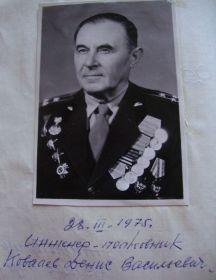 Ковалёв Денис Васильевич