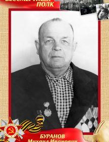 Буранов Михаил Иванович