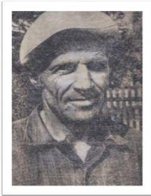 Данилов Иван Федорович