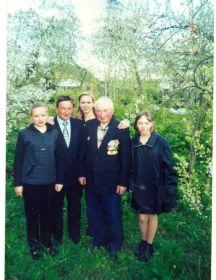 Чикиря Дмитрий Фёдорович