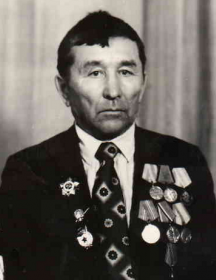 Корякин Макар Герасимович