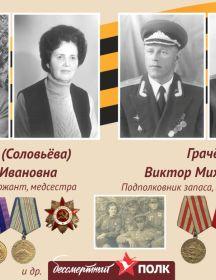 Грачева Анна Ивановна