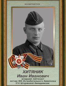 Хитяник Иван Иванович