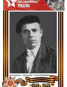 Граченко Емельян Максимович