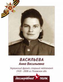 Васильева Анна Васильевна