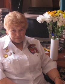 Козырь Людмила Александровна
