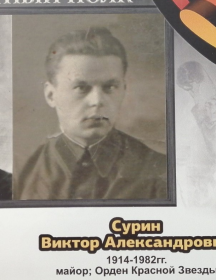 Сурин Виктор Александрович