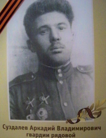 Суздалев Аркадий Владимирович