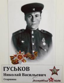 Гуськов Николай Васильевич