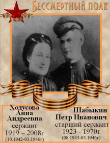 Ходусова Анна Андреевна