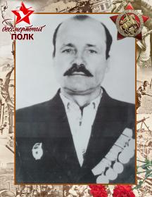 Щипцов Иван Кириллович