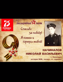 Начиналов Николай Васильевич