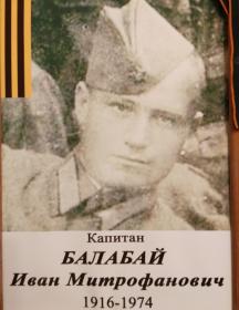 Балабай Иван Митрофанович