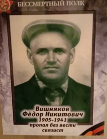 Вишняков Федор Никитович