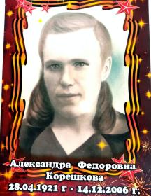Корешкова Александра Федоровна