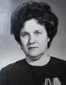 Черноиванник Миланья Ивановна