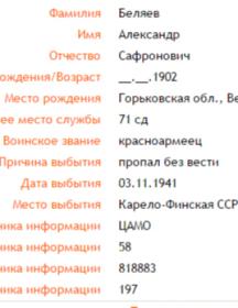 Беляев Александр Сафронович
