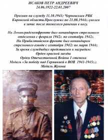 Исаков Петр Андреевич