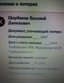 Щербаков Василий Данилович