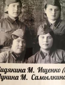 Иунина Мария Павловна