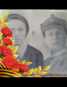Воробьев Василий Сергеевич