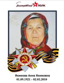 Якимова Анна Якимовна