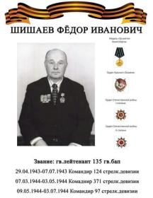 Шишаев Федор Иванович