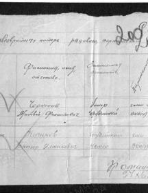 Черкесов Матвей Филиппович