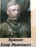 Кранин Егор Иванович