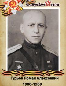 Гурьев Роман Алексеевич