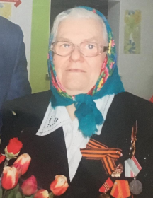 Парцыба Надежда Ивановна