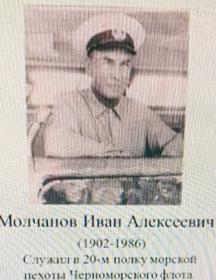 Молчанов Иван Алексеевич
