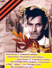 Кошелец  Андрей Алексеевич