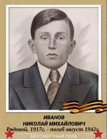 Иванов Николай Михайлович