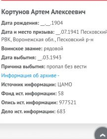 Кортунов Артем Алексеевич