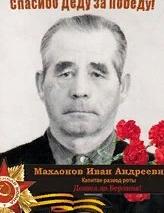 Махлонов Иван Андреевич