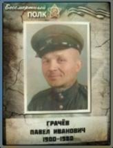 Грачев Павел Иванович