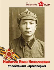 Никитин Иван Николаевич