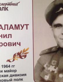 Семибаламут Данил Макарович