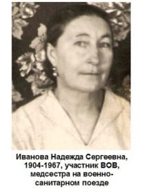 Иванова Надежда Сергеевна