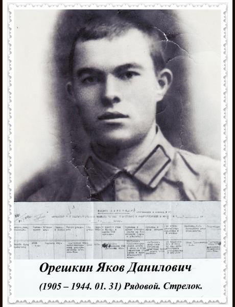 Орешкин Яков Данилович