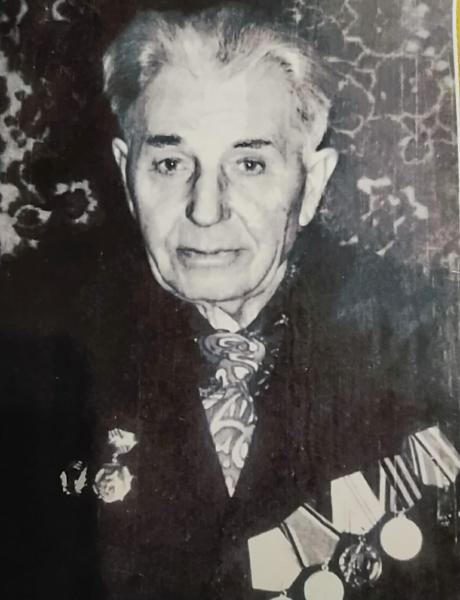 Доля Никита Ильич