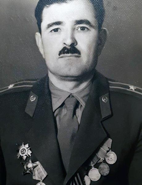 Клименко Сергей Иванович