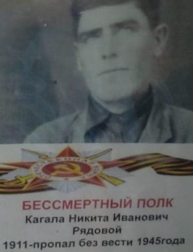 Кагала Никита Иванович