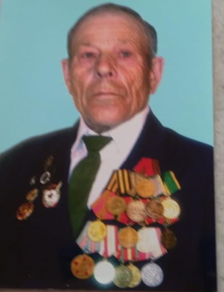 Миланич Анатолий Иванович