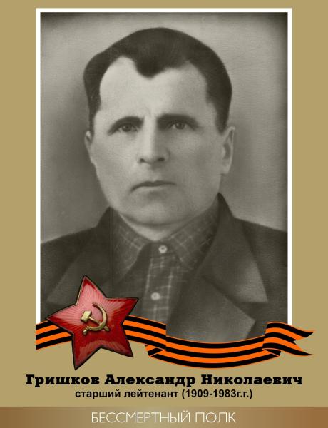 Гришков Александр Николаевич