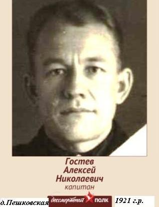 Гостев Алексей Николаевич